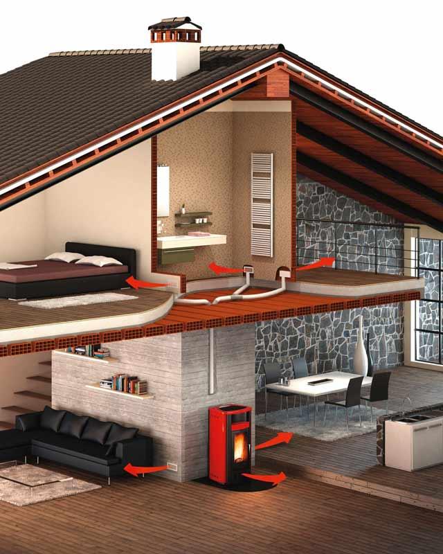 Дом из СИП панелей с печкой