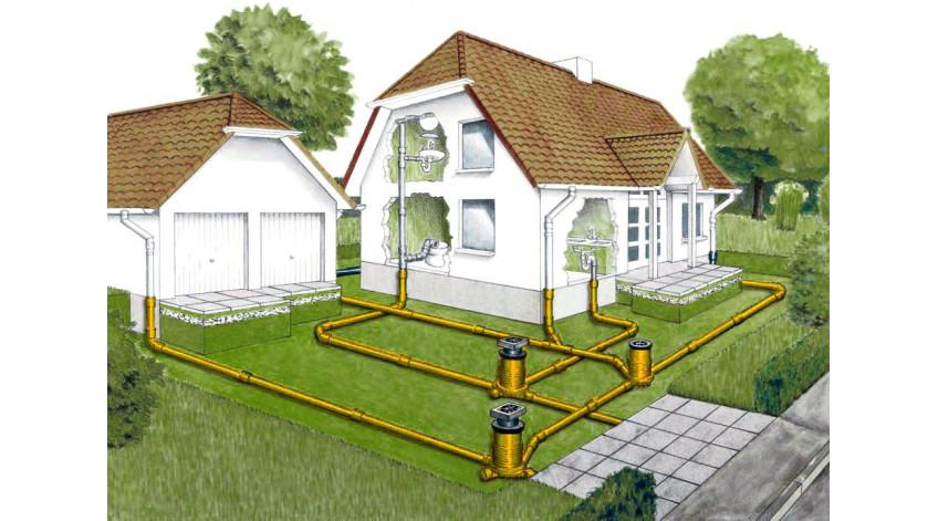 Каналізація в будинках з СИП панелей - особливості монтажу та поради з укладання