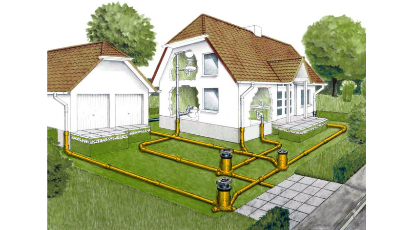Sewerage in houses from SIP panels - installation features and installation tips