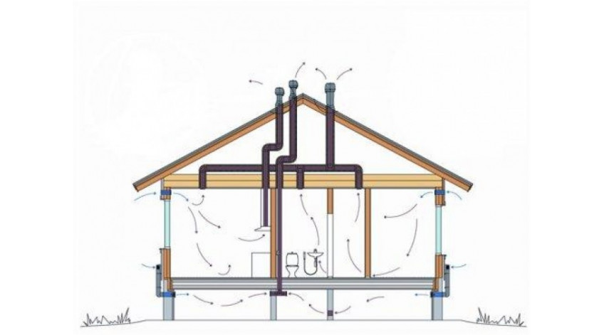 Ventilation system in houses made of sip panels